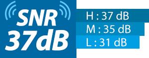 Bouchons d'oreille anti-bruit réduction 37 dB