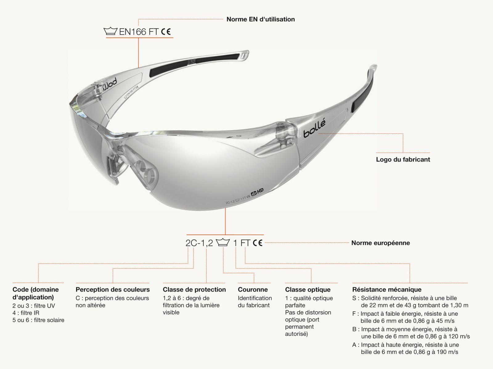 Marquage lunettes de travail Bollé Safety